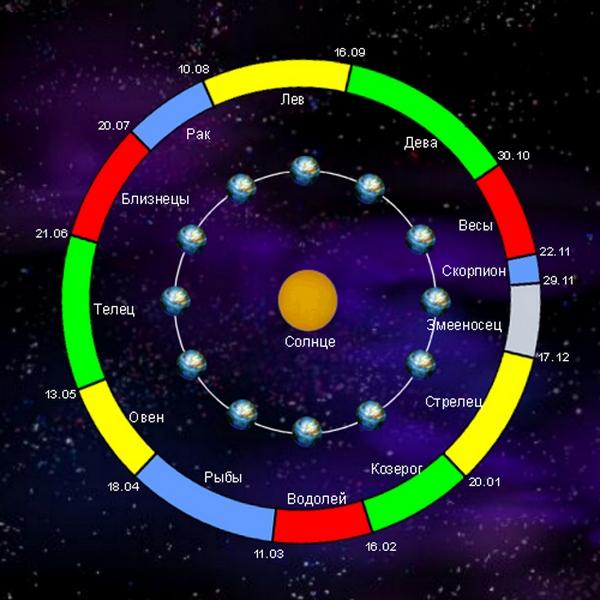 Как мстят знаки зодиака - f